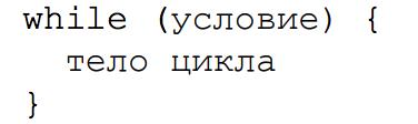 Синтаксис цикла while